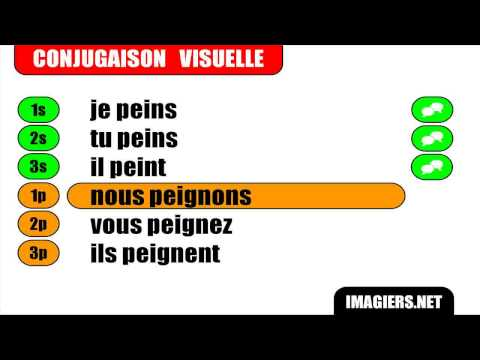 Conjugate Verbs In Aindre Eindre Oindre In Le Present Present Tense French Language Lesson