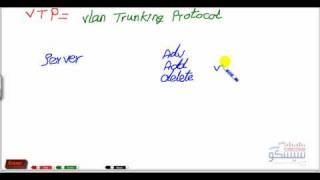شرح بروتوكول VTP.avi