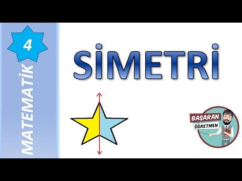 4.sınıf matematik Simetri #Bulbulogretmen #matematik #simetri