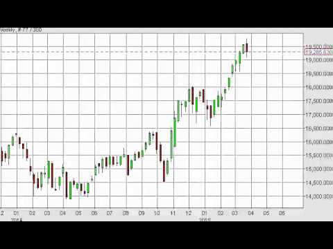 Nikkei Index forecast for the week of March 30 2015, Technical Analysis