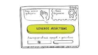 Пример идеальной landing page