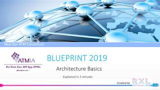 Next Gen ATM Blueprint 2019 - Jul 5, 2019