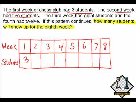 Problem Solving Strategy Look For A Pattern Youtube