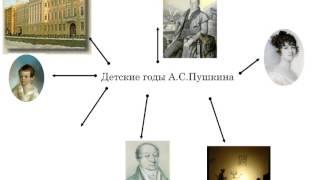 Детство Пушкина
