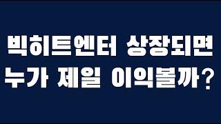BTS, 방탄소년단 K-POP 돌풍, 빅히트엔터테인먼트…