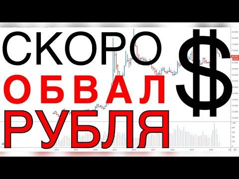 Курс доллара USD RUB на 26 октября   Индексы S&P500   NASDAQ  