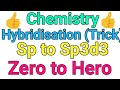 Chemistry Hybridisation Trick in Hindi / Trick to find hybridisation / hybridisation best trick / mm
