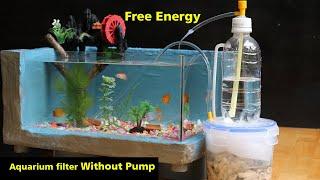 Free Energy - How to make Aqua…