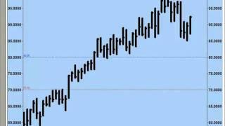 Andy Chambers: June 2, 2011 Stock Update