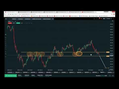 Aprende Trading haciendo Trading: análisis técnico y macro. Pablo Gil. 06/10/2017