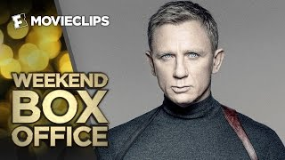 Weekend Box Office - November 6-8, 2015 - Studio Earnings Report HD