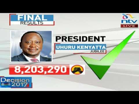 BREAKING: Uhuru Kenyatta re-elected president of Kenya #ElectionsKE
