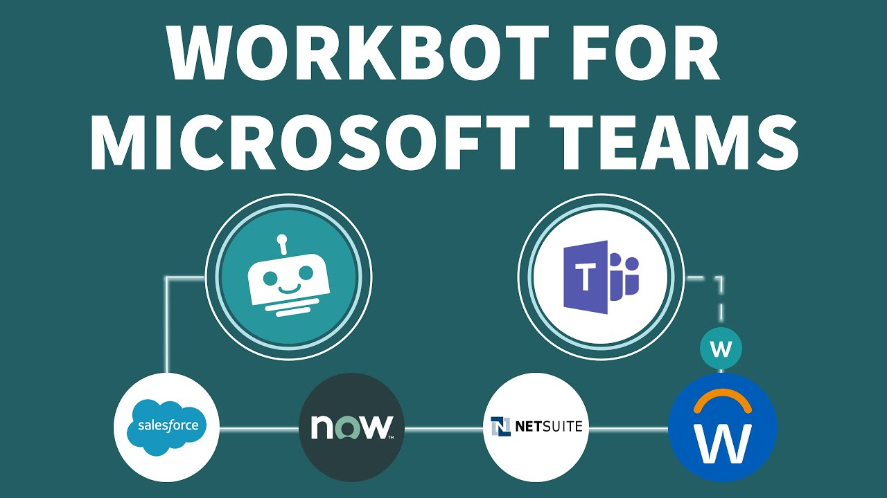 Workbot - an enterprise platform bot for Microsoft Teams | Workato
