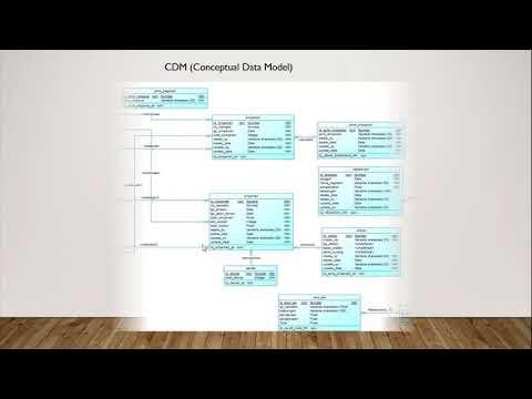 Database | Rancangan Basis Data ERD KOPERASI - Kelompok 1 | PART 1