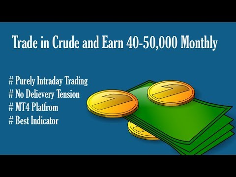 Best MT4 indicator for Intraday trading in MCX Crude Oil – MCX Sure Gain