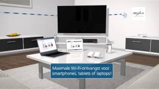 devolo dLAN® 500 WiFi (Nederlands)