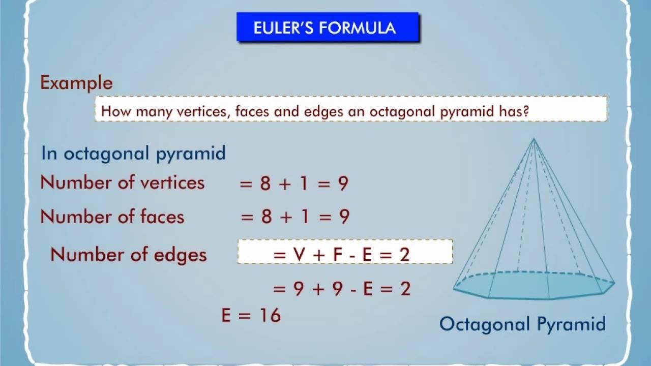 Euler's Formula - YouTube