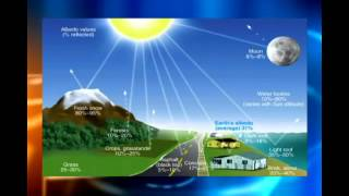 The albedo effect and warming