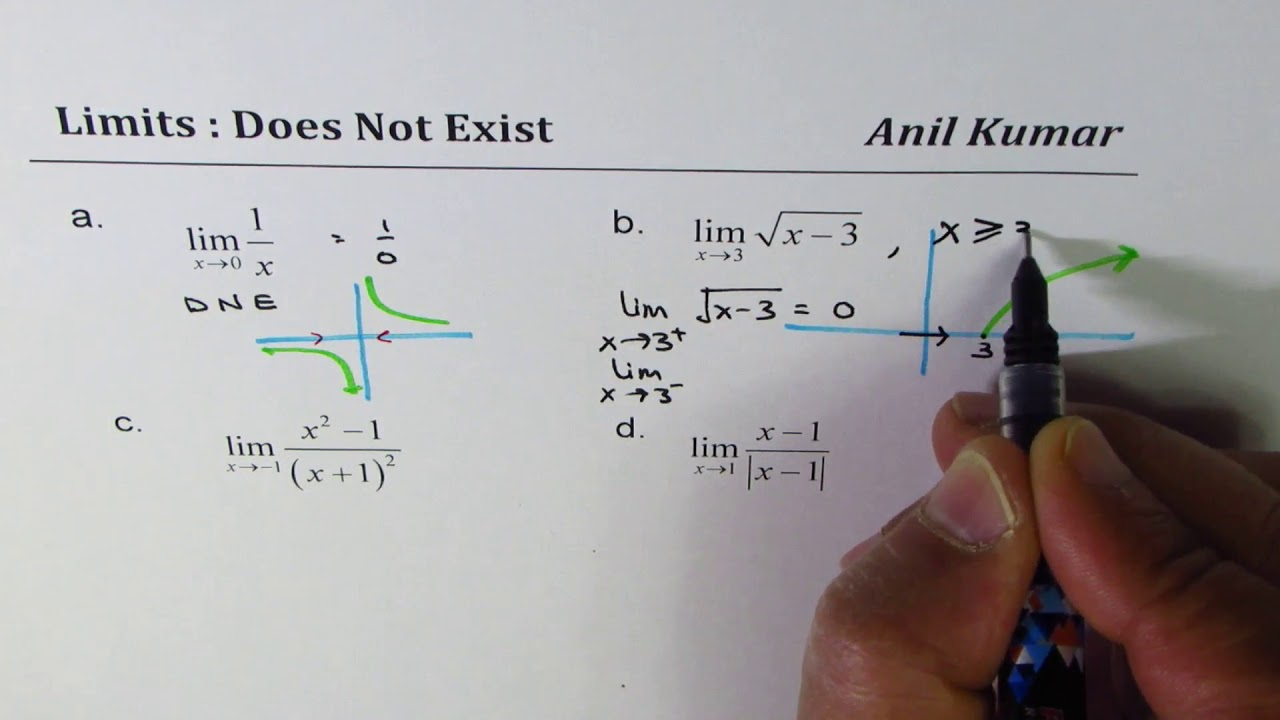 Example of Functions where Limits does not exist