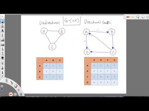 Graph Data Structure + HW