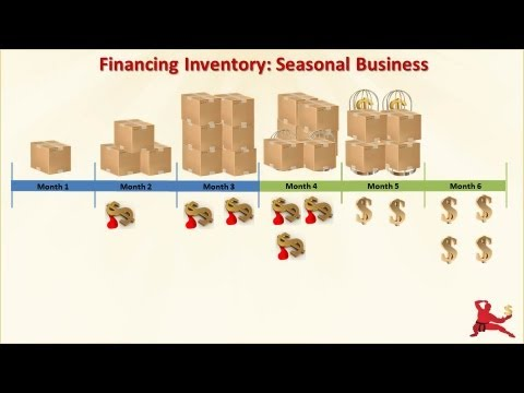 Financial Statements Example: Inventory and Cash Conversion Cycle