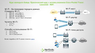 видео Видео уроки Cisco Packet Tracer  Курс молодого бойца  Урок 23