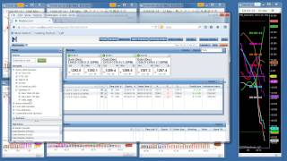 Using Nadex Spreads to Make Trading Life Simpler