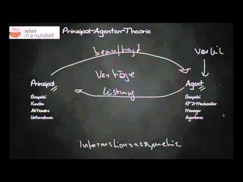 Personalökonomik - Prinzipal Agenten Theorie / Einführung