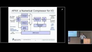 Multicore, the Memory Wall, and Numerical Compression