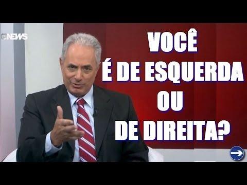 Direita e esquerda na política nacional - Programa Painel - GloboNews