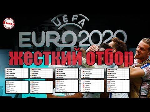 видео: Чемпионат Европы по футболу 2020. Возвращается отбор. Результаты. Расписание. Таблицы.