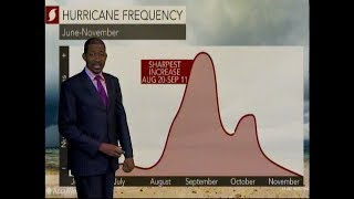Caribbean Travel Weather - Saturday July 21st To Sunday July 22nd 2018