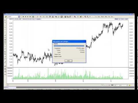 Tanıtım Videosu - Active Charts Pro, Web Tabanlı Teknik Analiz Programı