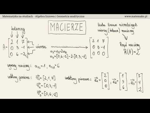 Matematyka Na Studiach Jak Wygląda Czego Będziemy Się