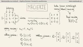 Matematyka na Studiach. Jak wygląda? Czego będziemy się uczyć?