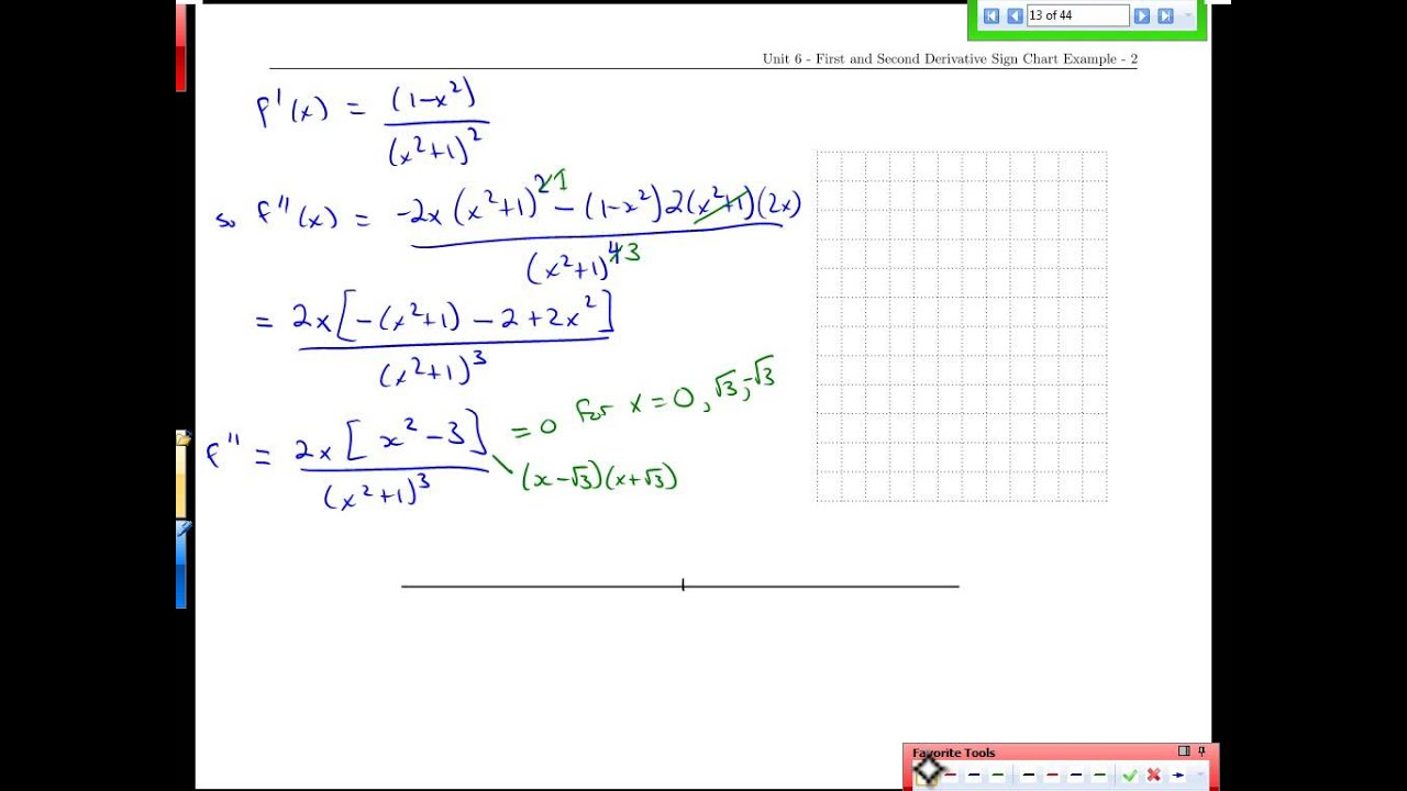 Unit 6 3 First And Second Derivative Sign Chart Example
