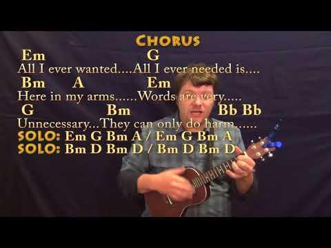Enjoy the Silence (Depeche Mode) Ukulele Cover Lesson in Em with Chords/Lyrics
