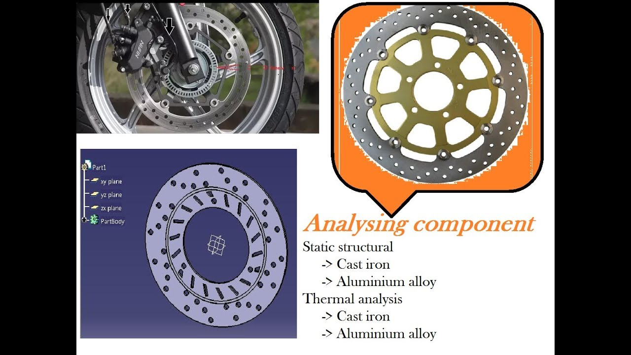 Structural and thermal analysis of disc brake with tungsten carbide  material using ansys