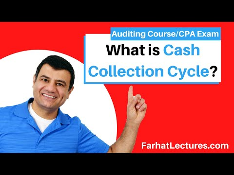 Auditing Cash Collection Cycle -Transaction Related Assertions | Auditing and Attestation | CPA Exam