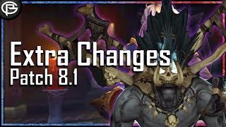 Important 8.1 Changes