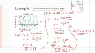 MCR3U/Grade 11 Functions: 6.6 Investigating Models of Sinusoidal Functions
