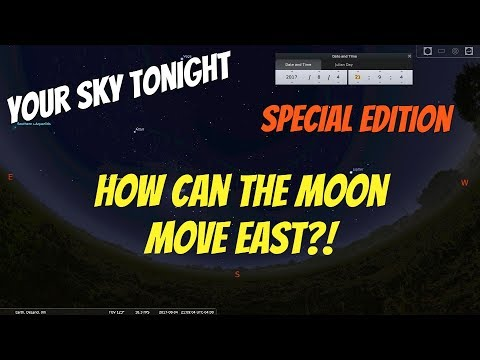How Can The Moon Move East During a Solar Eclipse?