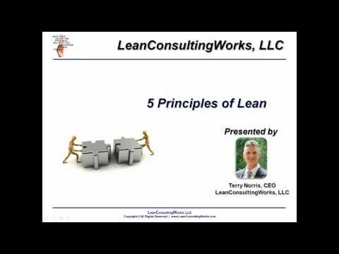 The Five Principles of Lean Manufacturing, by LeanConsultingWorks, LLC