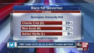 Quinnipiac University Poll shows voters aren't happy with Charlie Crist or Rick Scott