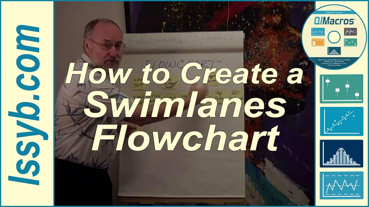 How to create a swimlanes flowchart youtube geenschuldenfo Choice Image