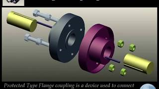 PROTECTED TYPE FLANGE COUPLING