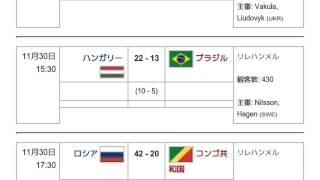 「1999年世界女子ハンドボール選手権」とは ウィキ動画