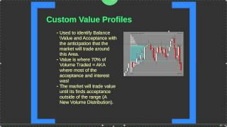 Using Volume Profiles in MarketDelta to help form Trading Ideas