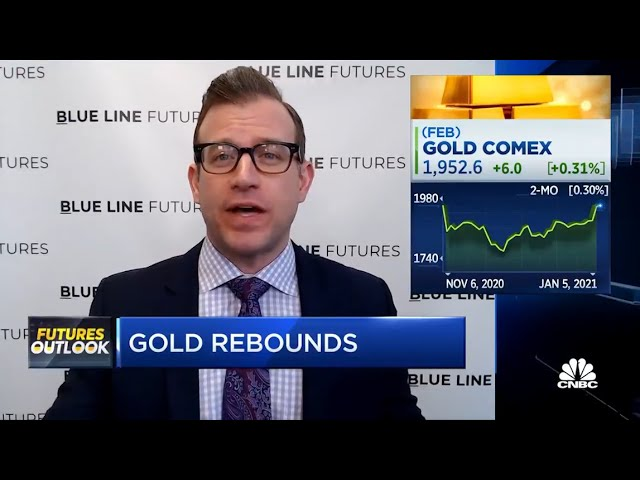 Cross Currency Dynamics and Managed Positioning | Precious Metals on CNBC