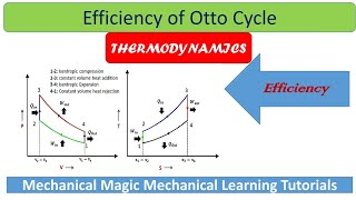 What is Otto cycle, constant volume cycle, efficiency of Otto Cycle, simple learning of otto cycle